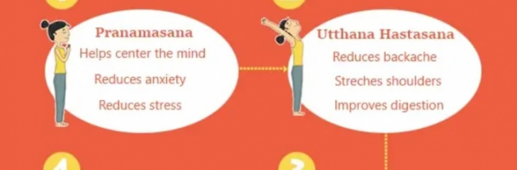 Steps of Surya Namaskar